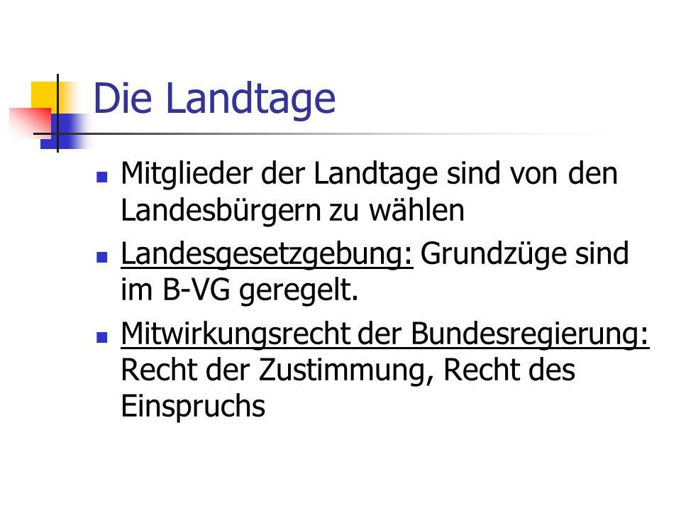 Die Landtage Mitglieder der Landtage sind von den Landesbürgern zu wählen Landesgesetzgebung: Grundzüge sind im B-VG geregelt. Mitwirkungsrecht der Bu