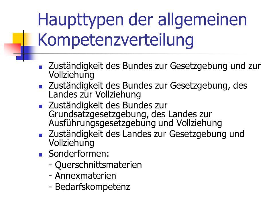 Haupttypen der allgemeinen Kompetenzverteilung Zuständigkeit des Bundes zur Gesetzgebung und zur Vollziehung Zuständigkeit des Bundes zur Gesetzgebung