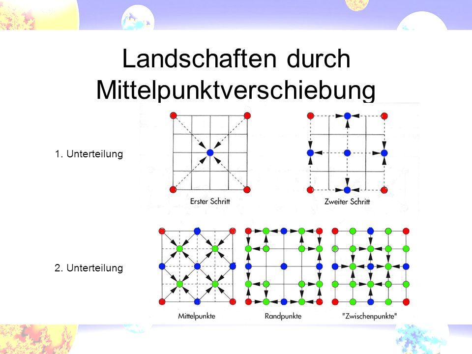 Landschaften durch Mittelpunktverschiebung 1. Unterteilung 2. Unterteilung