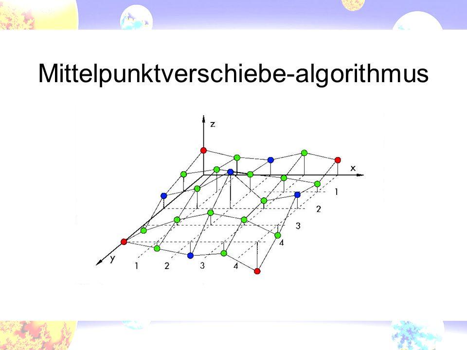 Mittelpunktverschiebe-algorithmus