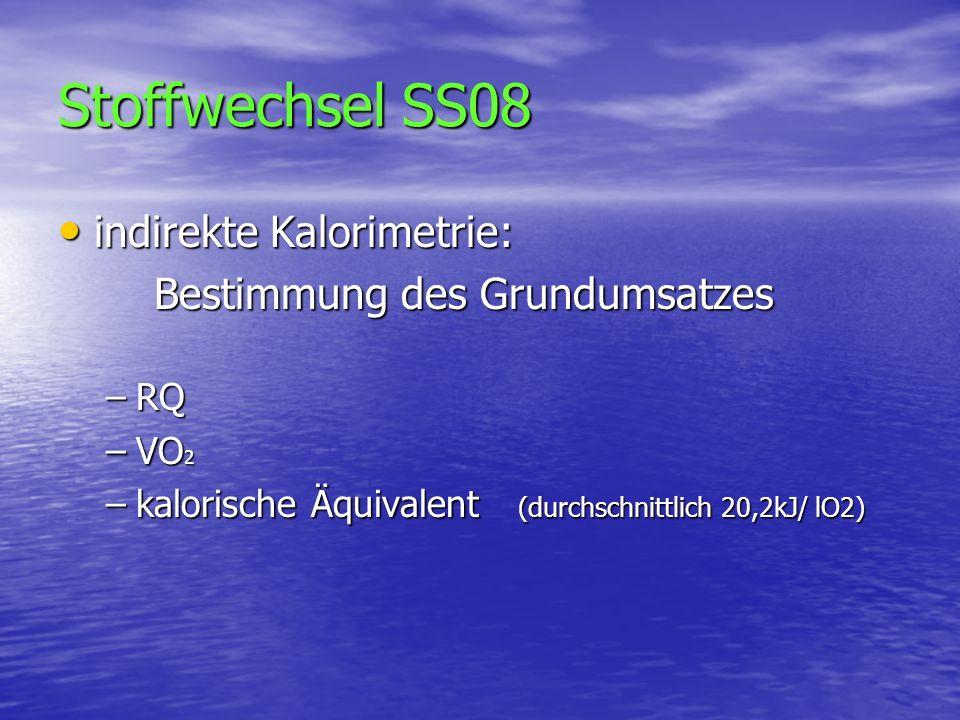 Stoffwechsel SS08 indirekte Kalorimetrie: indirekte Kalorimetrie: Bestimmung des Grundumsatzes –RQ –VO 2 –kalorische Äquivalent (durchschnittlich 20,2