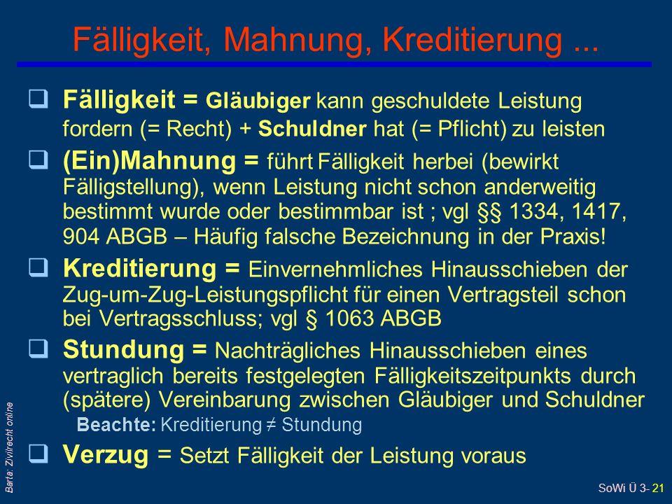 SoWi Ü 3- 21 Barta: Zivilrecht online Fälligkeit, Mahnung, Kreditierung...