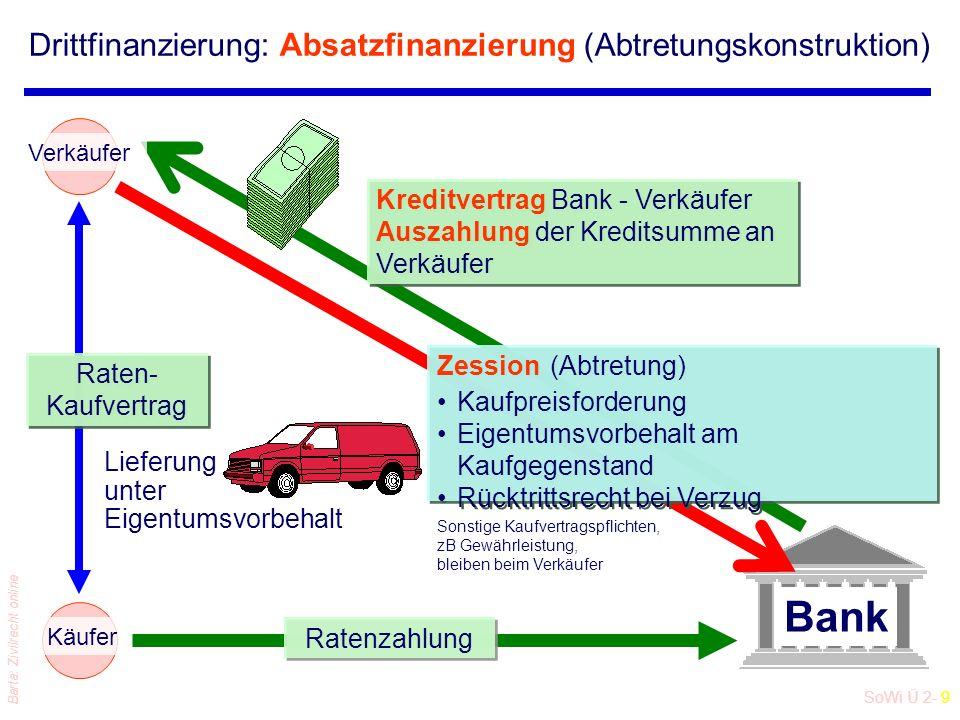 SoWi Ü 2- 8 Barta: Zivilrecht online Arten des Kaufs (2) qFahrniskauf und Liegenschaftskauf qKauf als Zielschuldverhältnis und als Dauerschuldverhältn