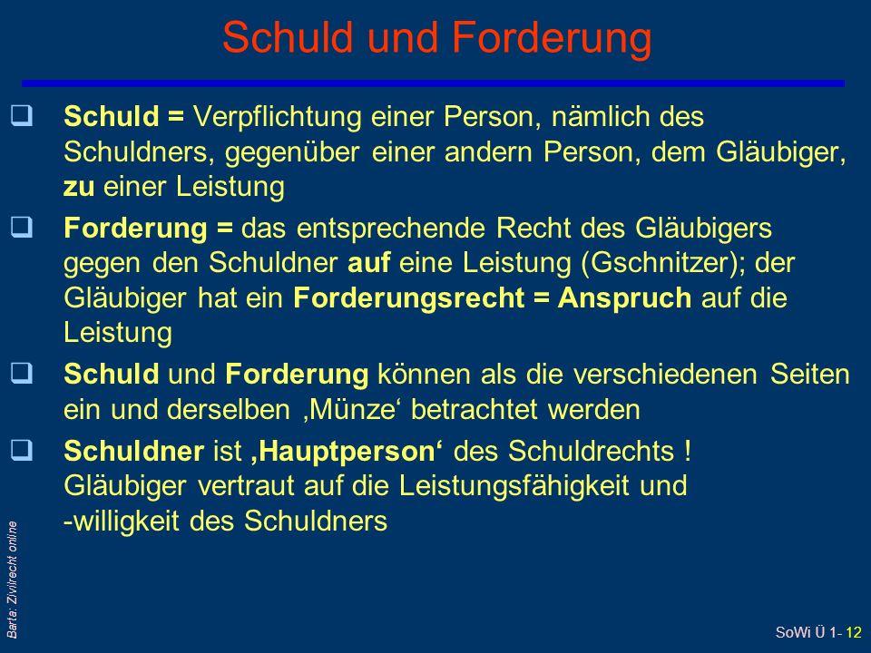 SoWi Ü 1- 12 Barta: Zivilrecht online Schuld und Forderung qSchuld = Verpflichtung einer Person, nämlich des Schuldners, gegenüber einer andern Person