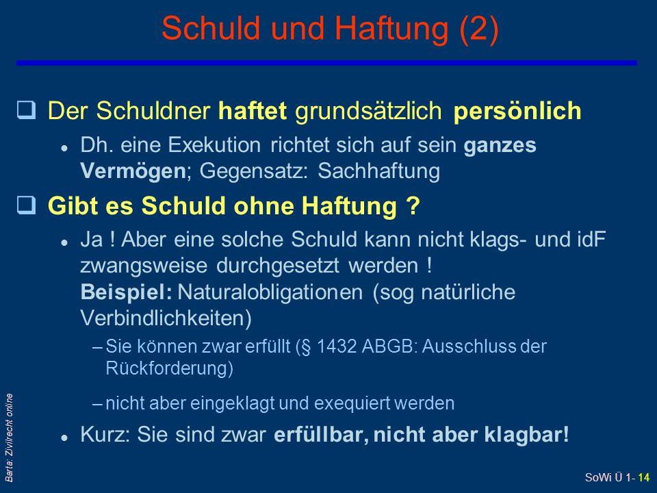 SoWi Ü 1- 14 Barta: Zivilrecht online Schuld und Haftung (2) qDer Schuldner haftet grundsätzlich persönlich l Dh. eine Exekution richtet sich auf sein
