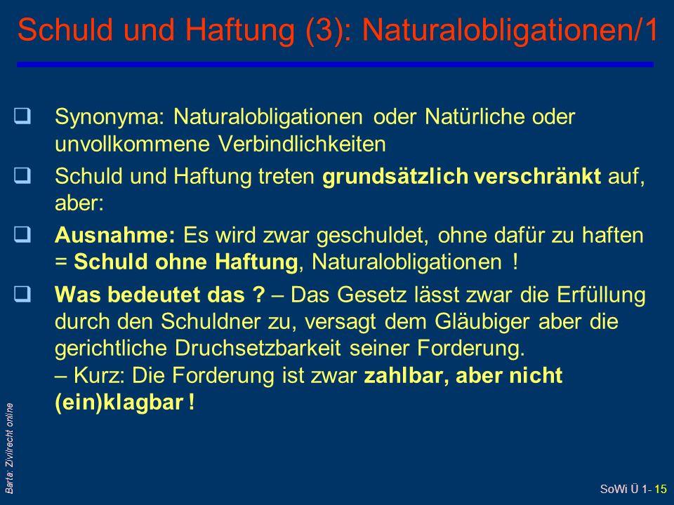 SoWi Ü 1- 15 Barta: Zivilrecht online Schuld und Haftung (3): Naturalobligationen/1 qSynonyma: Naturalobligationen oder Natürliche oder unvollkommene