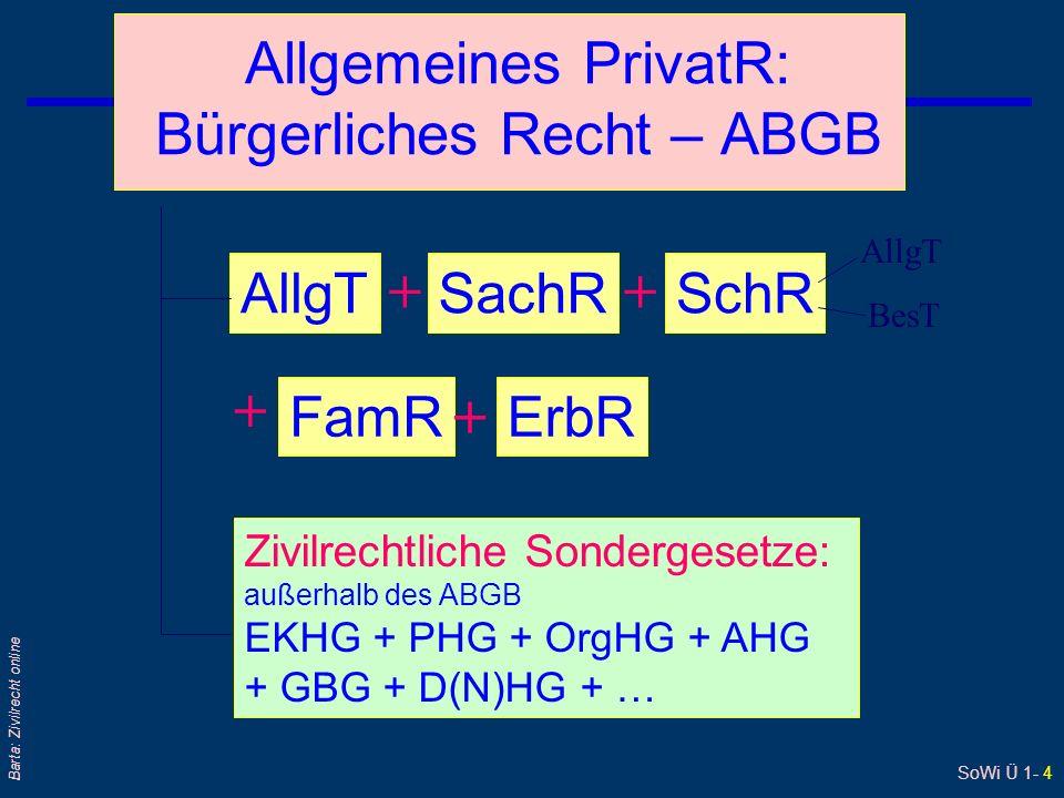 SoWi Ü 1- 4 Barta: Zivilrecht online AllgTSachR Zivilrechtliche Sondergesetze: außerhalb des ABGB EKHG + PHG + OrgHG + AHG + GBG + D(N)HG + … ErbR Sch