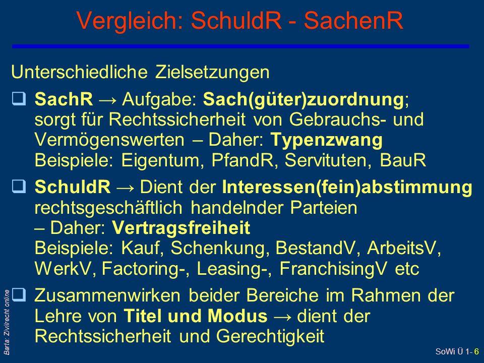 SoWi Ü 1- 6 Barta: Zivilrecht online Vergleich: SchuldR - SachenR Unterschiedliche Zielsetzungen qSachR Aufgabe: Sach(güter)zuordnung; sorgt für Recht