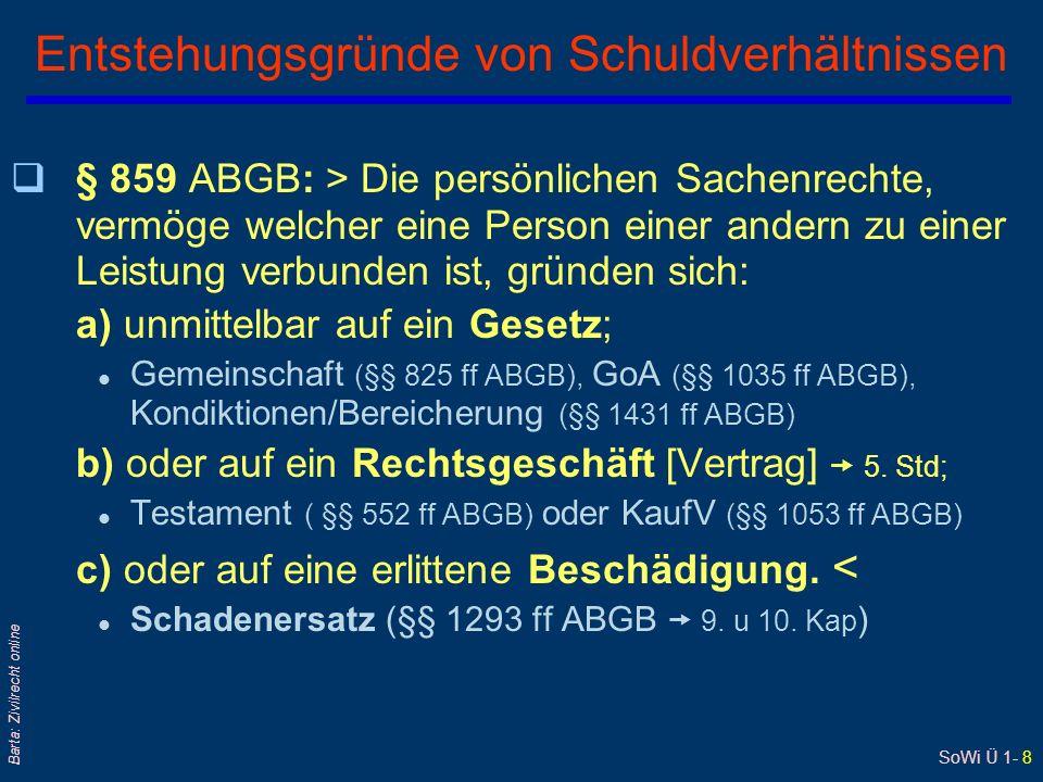 SoWi Ü 1- 8 Barta: Zivilrecht online Entstehungsgründe von Schuldverhältnissen q§ 859 ABGB: > Die persönlichen Sachenrechte, vermöge welcher eine Pers