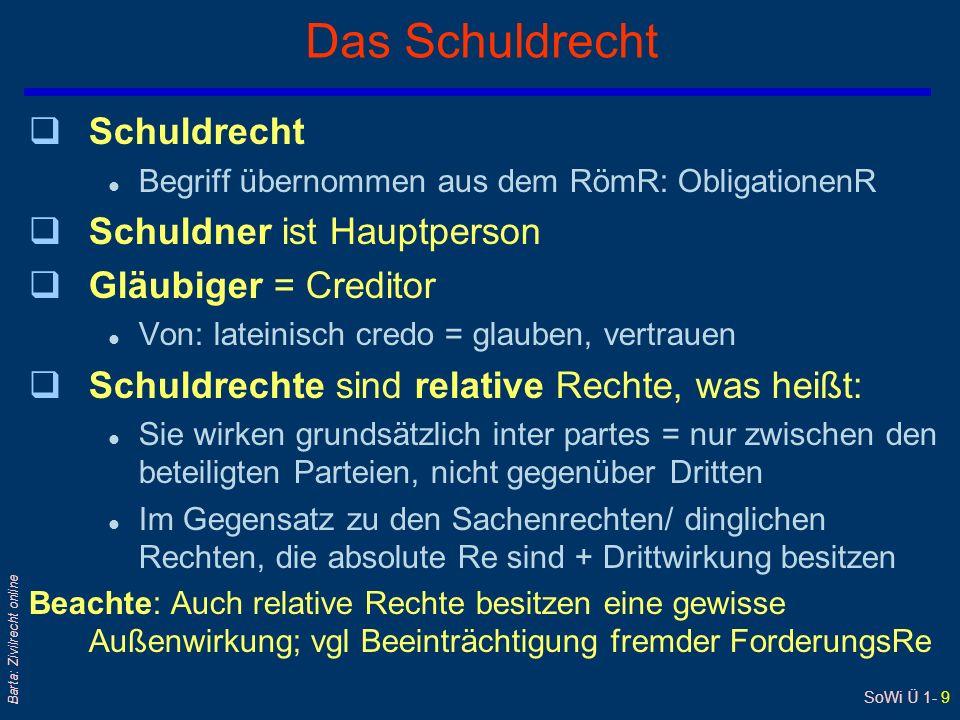 SoWi Ü 1- 9 Barta: Zivilrecht online Das Schuldrecht qSchuldrecht l Begriff übernommen aus dem RömR: ObligationenR qSchuldner ist Hauptperson qGläubig