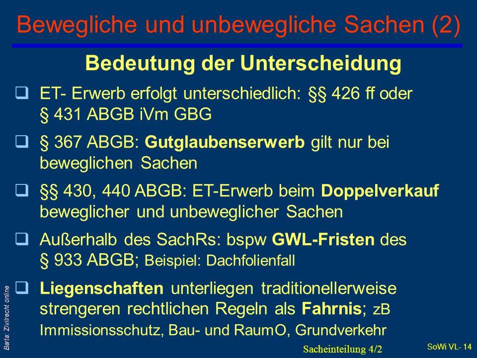 SoWi VL- 13 Barta: Zivilrecht online Bewegliche und unbewegliche Sachen (1) q>...