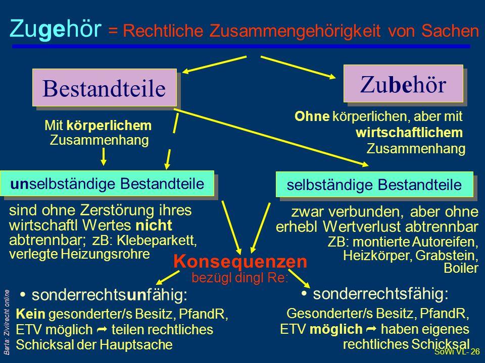SoWi VL- 25 Barta: Zivilrecht online Einfache Sachen - Sachverbindungen Zusammengesetzte Sachen zB Auto Einfache Sachen Gesamtsachen zB Bibliothek s.