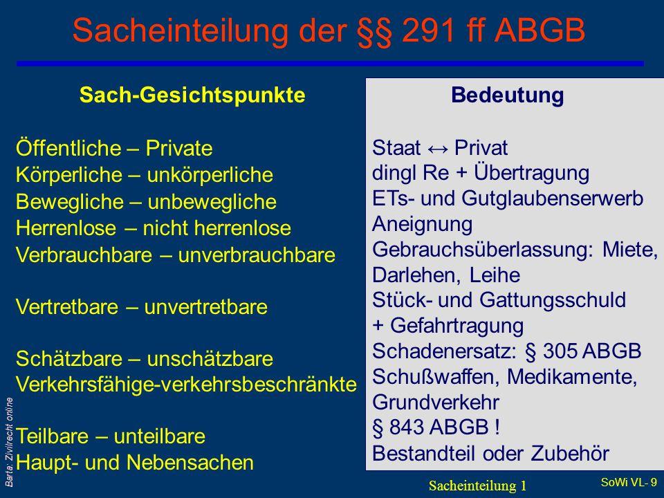 SoWi VL- 29 Barta: Zivilrecht online Zubehör (3) - Pfändung § 252 EO Abs 1: Das auf einer Liegenschaft befindliche Zubehör derselben darf nur mit dieser Liegenschaft selbst in Exekution gezogen werden.