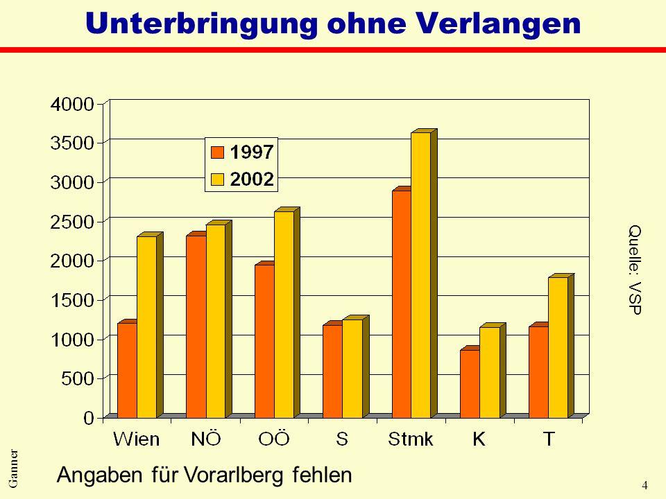 4 Ganner Unterbringung ohne Verlangen Angaben für Vorarlberg fehlen Quelle: VSP