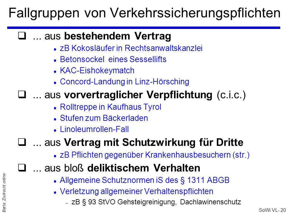 SoWi VL- 20 Barta: Zivilrecht online Fallgruppen von Verkehrssicherungspflichten q... aus bestehendem Vertrag l zB Kokosläufer in Rechtsanwaltskanzlei