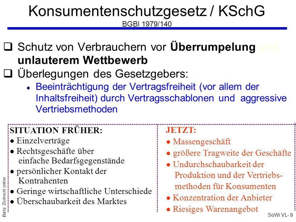SoWi VL- 9 Barta: Zivilrecht online Konsumentenschutzgesetz / KSchG BGBl 1979/140 qSchutz von Verbrauchern vor Überrumpelung und unlauterem Wettbewerb