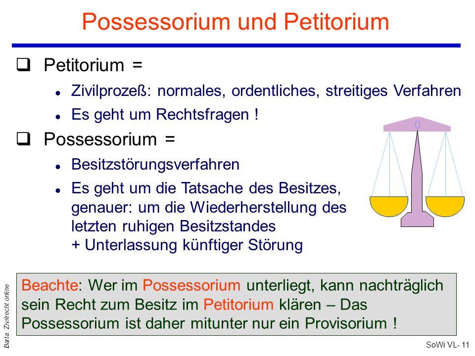 SoWi VL- 11 Barta: Zivilrecht online Possessorium und Petitorium Beachte: Wer im Possessorium unterliegt, kann nachträglich sein Recht zum Besitz im P
