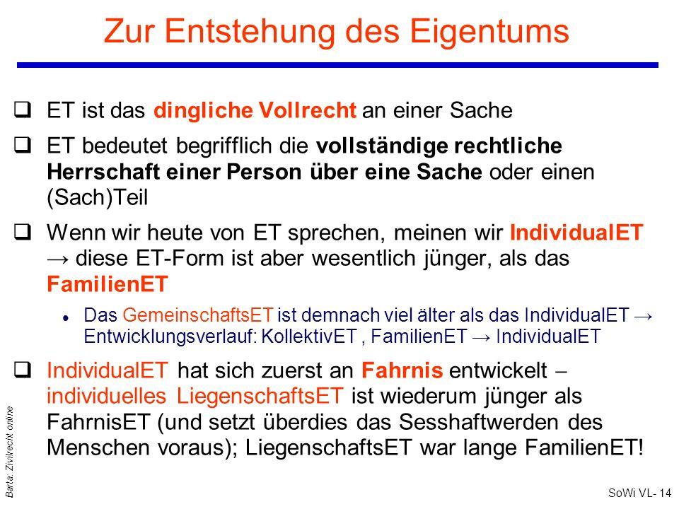 SoWi VL- 14 Barta: Zivilrecht online Zur Entstehung des Eigentums qET ist das dingliche Vollrecht an einer Sache qET bedeutet begrifflich die vollstän