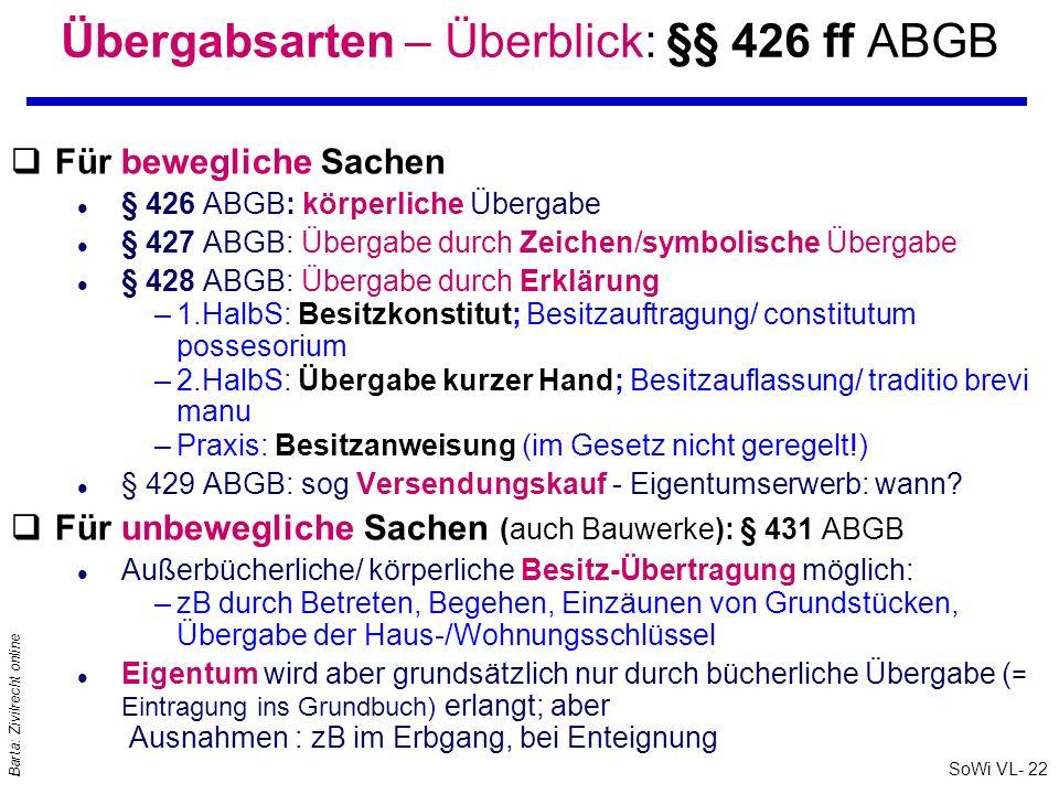 SoWi VL- 22 Barta: Zivilrecht online Übergabsarten – Überblick: §§ 426 ff ABGB qFür bewegliche Sachen l § 426 ABGB: körperliche Übergabe l § 427 ABGB: