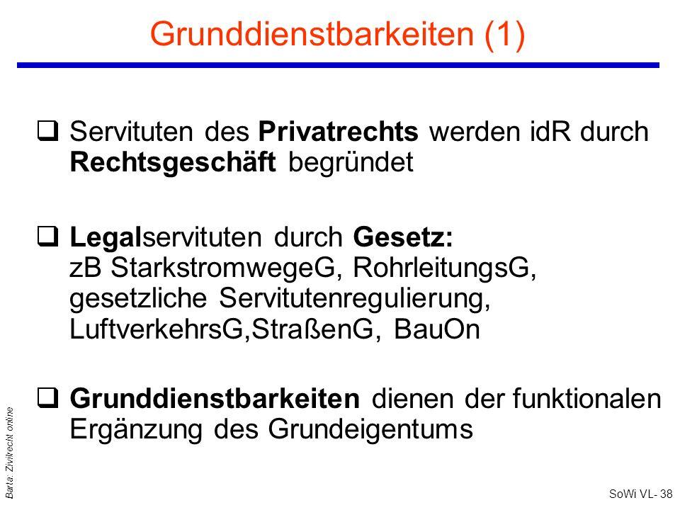 SoWi VL- 38 Barta: Zivilrecht online Grunddienstbarkeiten (1) qServituten des Privatrechts werden idR durch Rechtsgeschäft begründet qLegalservituten