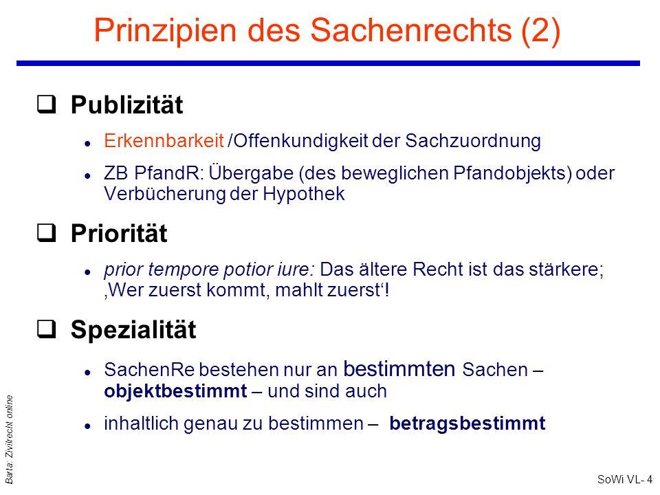 SoWi VL- 4 Barta: Zivilrecht online Prinzipien des Sachenrechts (2) qPublizität l Erkennbarkeit /Offenkundigkeit der Sachzuordnung l ZB PfandR: Überga