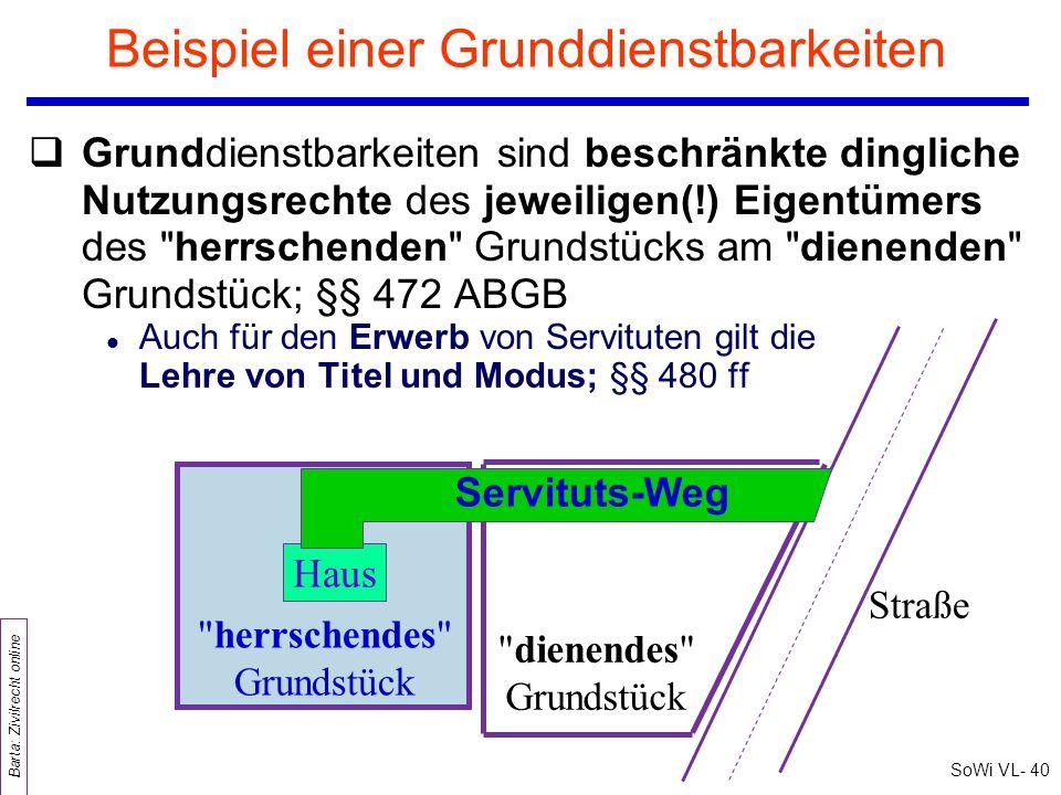 SoWi VL- 40 Barta: Zivilrecht online Beispiel einer Grunddienstbarkeiten qGrunddienstbarkeiten sind beschränkte dingliche Nutzungsrechte des jeweilige