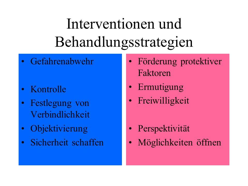 Interventionen und Behandlungsstrategien Gefahrenabwehr Kontrolle Festlegung von Verbindlichkeit Objektivierung Sicherheit schaffen Förderung protekti