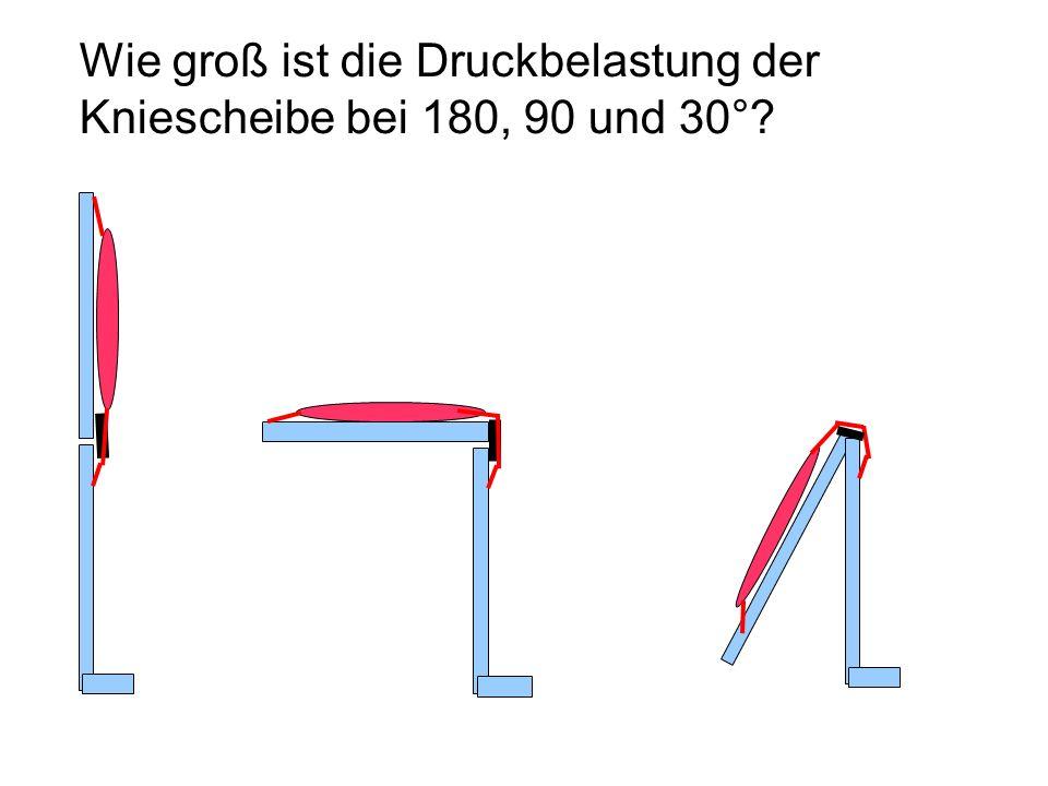 Wie groß ist die Druckbelastung der Kniescheibe bei 180, 90 und 30°?