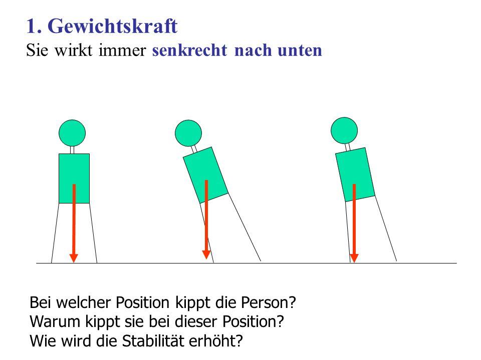 1. Gewichtskraft Sie wirkt immer senkrecht nach unten Bei welcher Position kippt die Person? Warum kippt sie bei dieser Position? Wie wird die Stabili