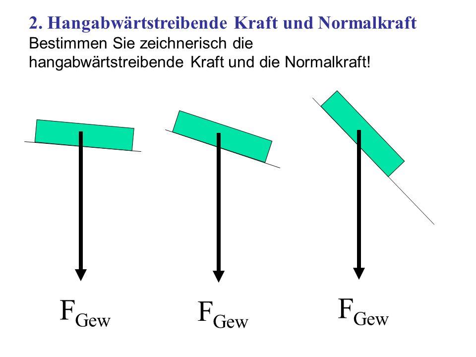 2. Hangabwärtstreibende Kraft und Normalkraft Bestimmen Sie zeichnerisch die hangabwärtstreibende Kraft und die Normalkraft! F Gew