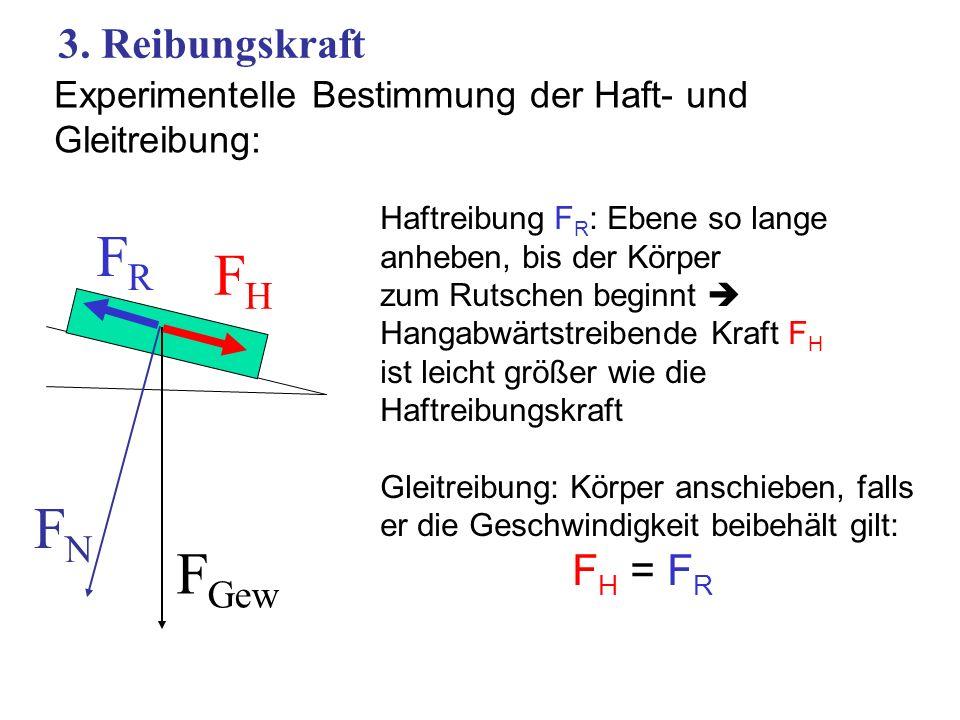 Experimentelle Bestimmung der Haft- und Gleitreibung: 3. Reibungskraft Haftreibung F R : Ebene so lange anheben, bis der Körper zum Rutschen beginnt H