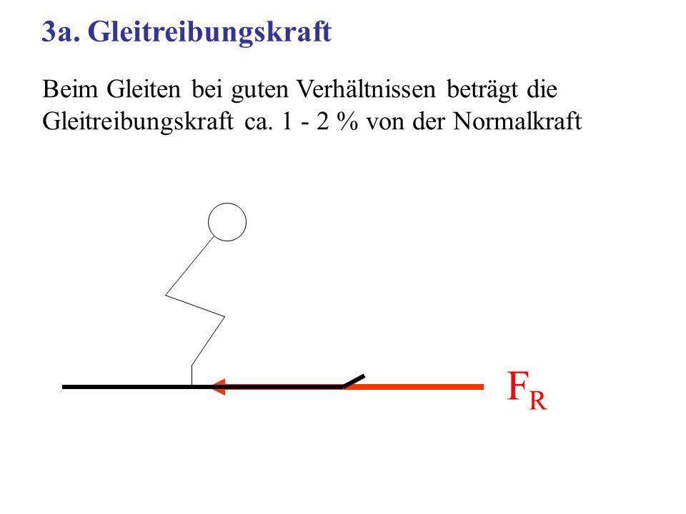 Beim Gleiten bei guten Verhältnissen beträgt die Gleitreibungskraft ca. 1 - 2 % von der Normalkraft 3a. Gleitreibungskraft FRFR