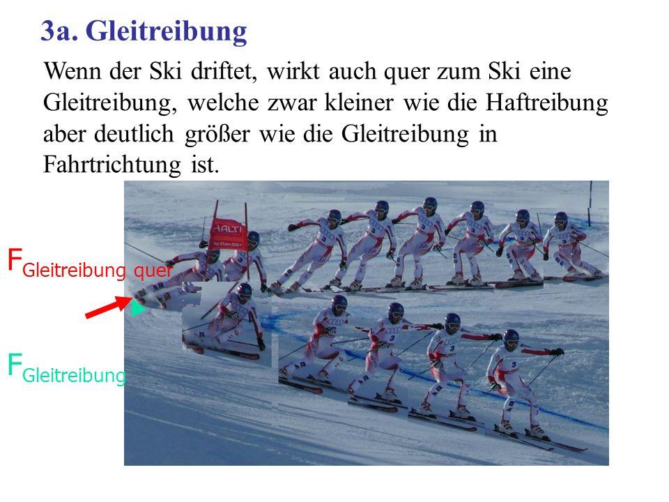 Wenn der Ski driftet, wirkt auch quer zum Ski eine Gleitreibung, welche zwar kleiner wie die Haftreibung aber deutlich größer wie die Gleitreibung in