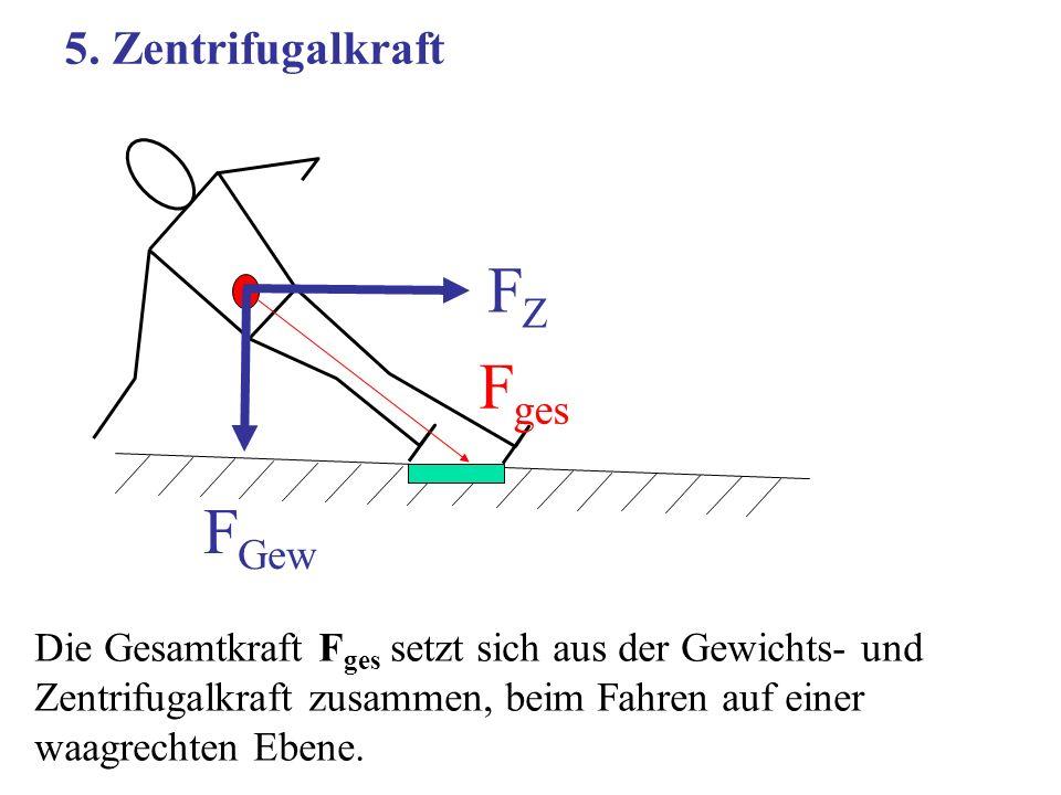 5. Zentrifugalkraft Die Gesamtkraft F ges setzt sich aus der Gewichts- und Zentrifugalkraft zusammen, beim Fahren auf einer waagrechten Ebene. F ges F