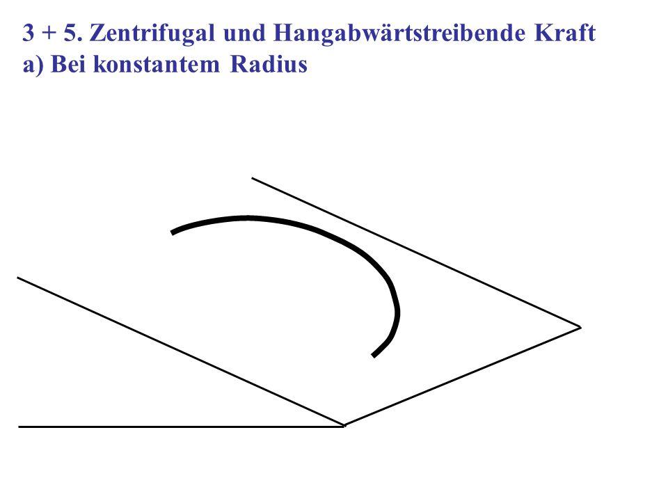 3 + 5. Zentrifugal und Hangabwärtstreibende Kraft a) Bei konstantem Radius