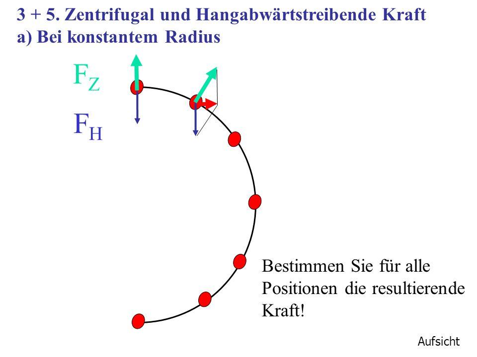 3 + 5. Zentrifugal und Hangabwärtstreibende Kraft a) Bei konstantem Radius Aufsicht FZFZ FHFH Bestimmen Sie für alle Positionen die resultierende Kraf