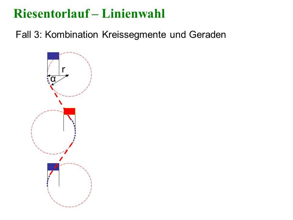 Fall 3: Kombination Kreissegmente und Geraden r α Riesentorlauf – Linienwahl