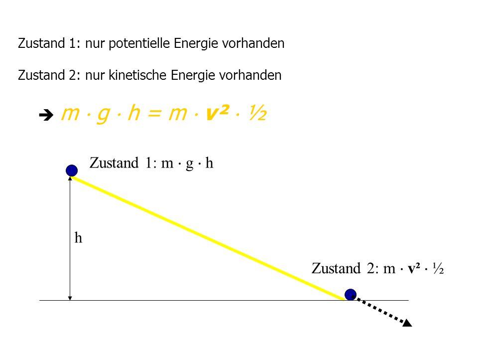 Zustand 1: nur potentielle Energie vorhanden Zustand 2: nur kinetische Energie vorhanden m g h = m v² ½ Zustand 1: m g h h Zustand 2: m v² ½