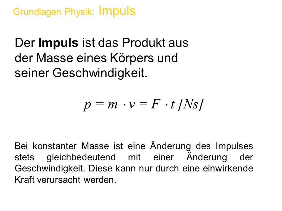 Der Impuls ist das Produkt aus der Masse eines Körpers und seiner Geschwindigkeit. p = m v = F t [Ns] Bei konstanter Masse ist eine Änderung des Impul