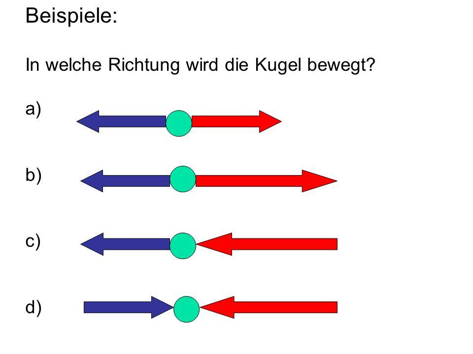 Beispiele: In welche Richtung wird die Kugel bewegt? a) b) c) d)