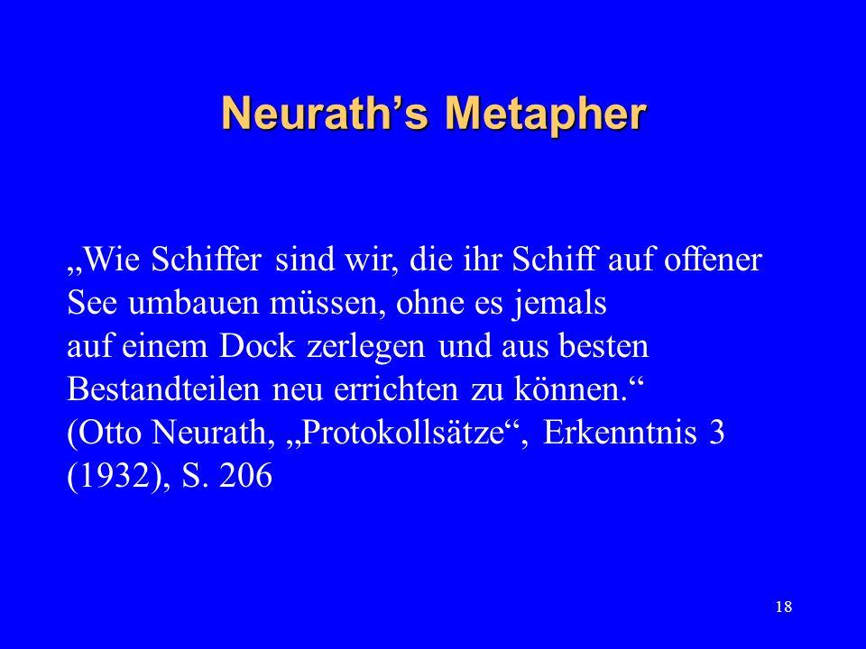 18 Neuraths Metapher Wie Schiffer sind wir, die ihr Schiff auf offener See umbauen müssen, ohne es jemals auf einem Dock zerlegen und aus besten Besta