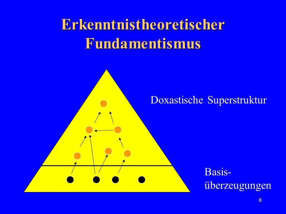 8 Erkenntnistheoretischer Fundamentismus Doxastische Superstruktur Basis- überzeugungen
