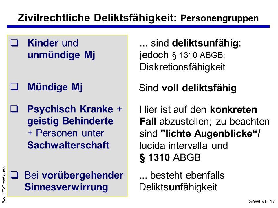 SoWi VL- 17 Barta: Zivilrecht online Zivilrechtliche Deliktsfähigkeit: Personengruppen Kinder und unmündige Mj... sind deliktsunfähig: jedoch § 1310 A