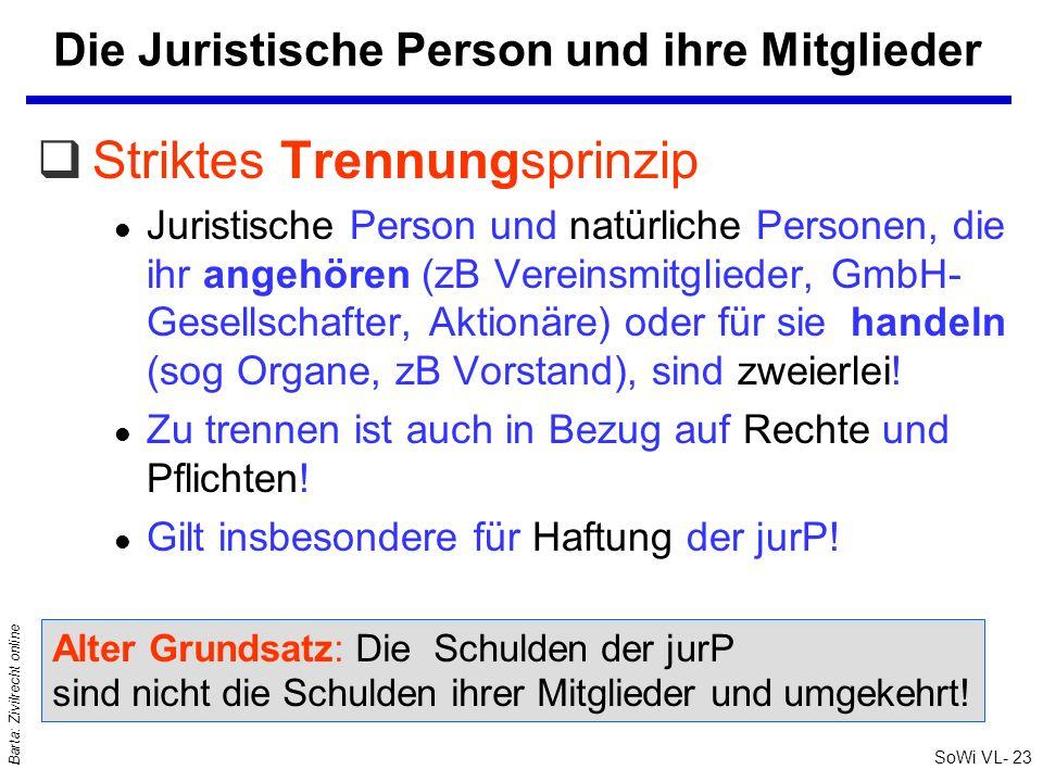 SoWi VL- 23 Barta: Zivilrecht online Die Juristische Person und ihre Mitglieder qStriktes Trennungsprinzip l Juristische Person und natürliche Persone