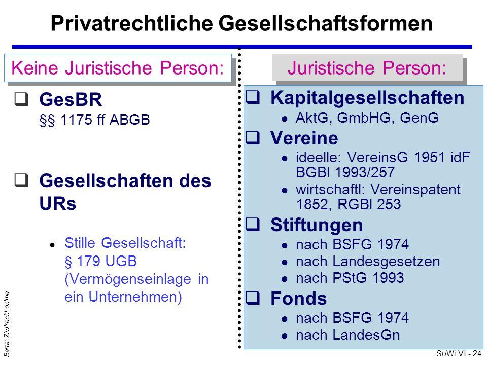 SoWi VL- 24 Barta: Zivilrecht online Privatrechtliche Gesellschaftsformen qGesBR §§ 1175 ff ABGB qGesellschaften des URs l Stille Gesellschaft: § 179