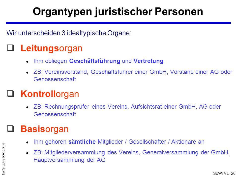SoWi VL- 26 Barta: Zivilrecht online Organtypen juristischer Personen Wir unterscheiden 3 idealtypische Organe: qLeitungsorgan l Ihm obliegen Geschäft