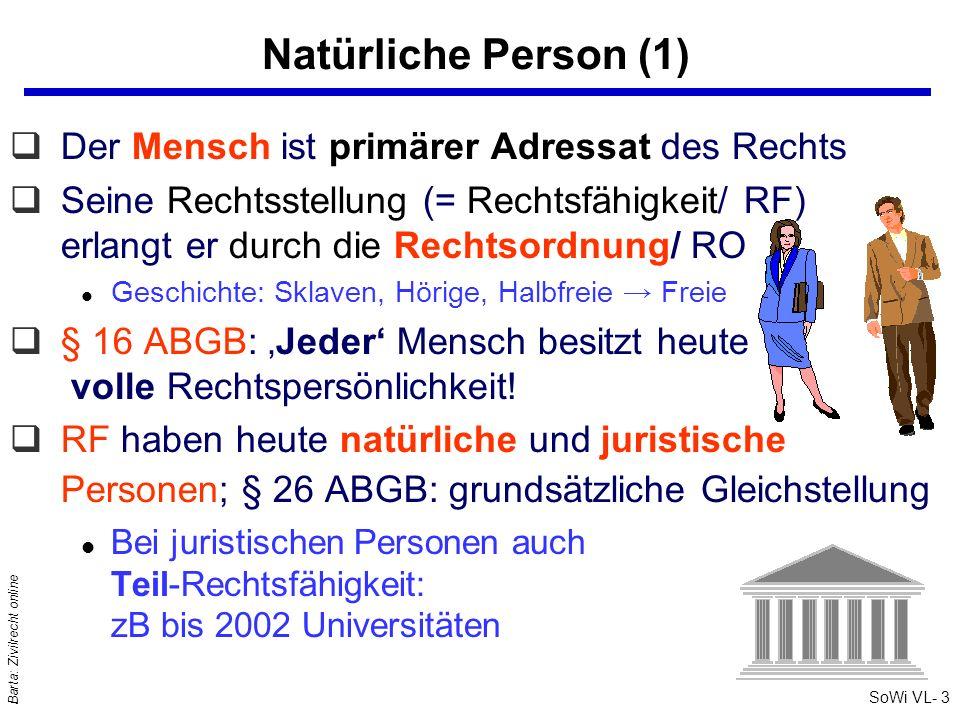 SoWi VL- 3 Barta: Zivilrecht online Natürliche Person (1) qDer Mensch ist primärer Adressat des Rechts qSeine Rechtsstellung (= Rechtsfähigkeit/ RF) e