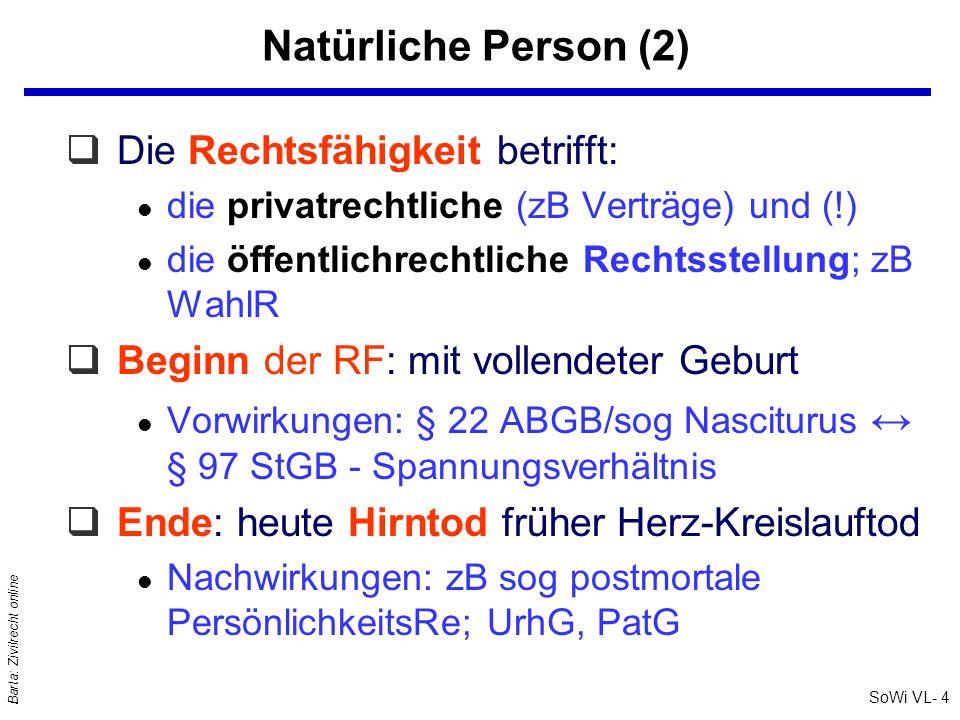 SoWi VL- 4 Barta: Zivilrecht online Natürliche Person (2) qDie Rechtsfähigkeit betrifft: l die privatrechtliche (zB Verträge) und (!) l die öffentlich