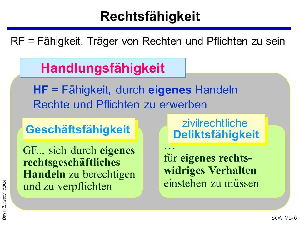 SoWi VL- 6 Barta: Zivilrecht online … für eigenes rechts- widriges Verhalten einstehen zu müssen GF... sich durch eigenes rechtsgeschäftliches Handeln