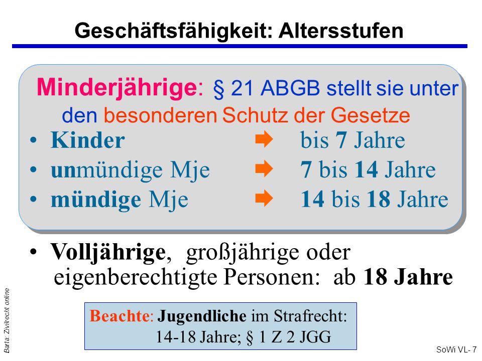 SoWi VL- 7 Barta: Zivilrecht online Geschäftsfähigkeit: Altersstufen Minderjährige: § 21 ABGB stellt sie unter den besonderen Schutz der Gesetze Kinde